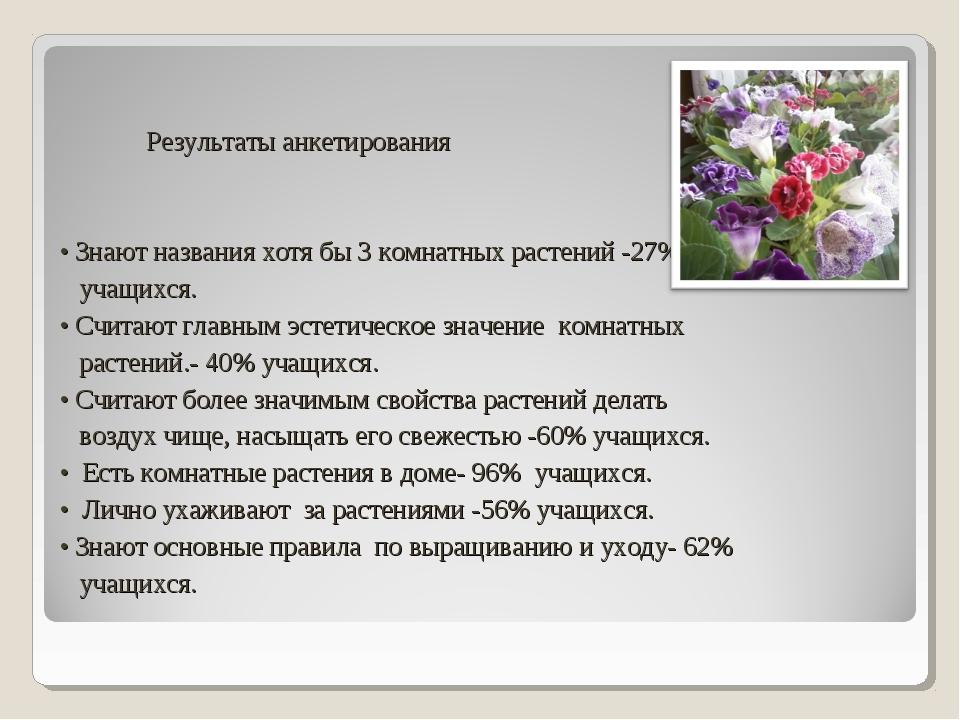Результаты анкетирования • Знают названия хотя бы 3 комнатных растений -27%...