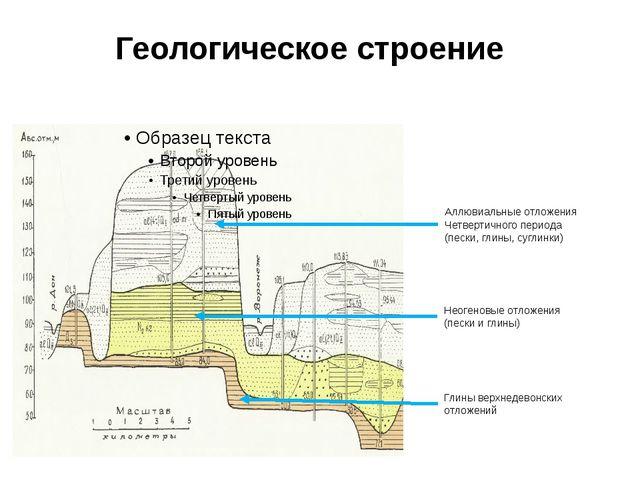 Геологическое строение Аллювиальные отложения Четвертичного периода (пески, г...