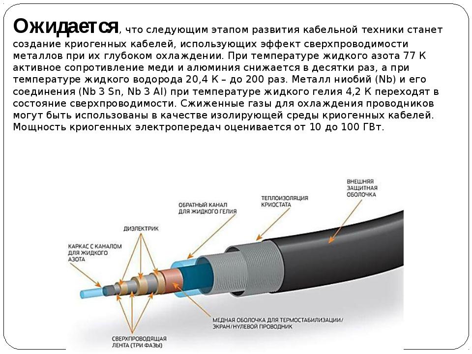 Ожидается, что следующим этапом развития кабельной техники станет создание кр...