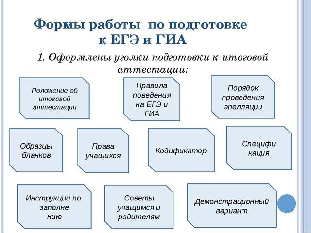 Формы работы по подготовке к ЕГЭ и ГИА 1. Оформлены уголки подготовки к итого...
