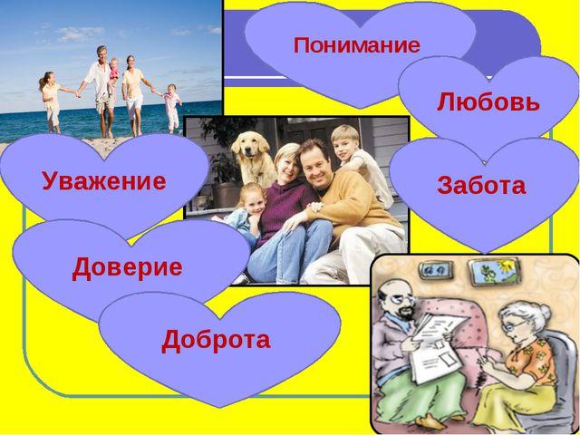 Понимание Любовь Забота Уважение Доверие Доброта