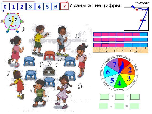 16-кесте 7 саны және цифры 1 2 0 3 4 5 6 7