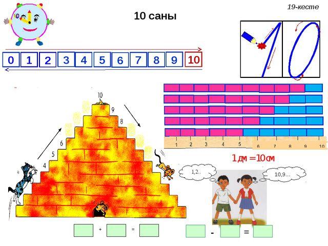 19-кесте 10 саны 1 2 0 3 4 5 6 7 8 9 10 1 дм = 10 см 10,9… 1,2..