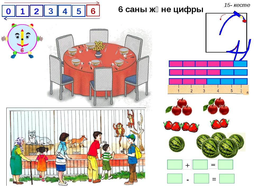 15- кесте 6 саны және цифры 1 2 0 3 4 5 6