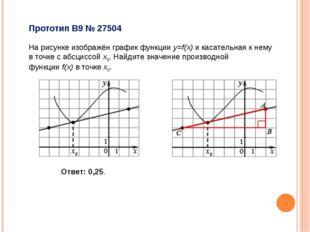 Прототип B9 № 27504 На рисунке изображён график функцииy=f(x)и касательная