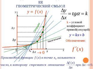 k – угловой коэффициент прямой(секущей) Касательная Секущая ОПРЕДЕЛЕНИЕ ПРОИ
