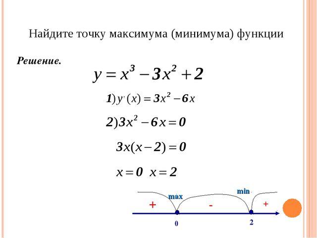Решение. Найдите точку максимума (минимума) функции 0 2 + - + max min