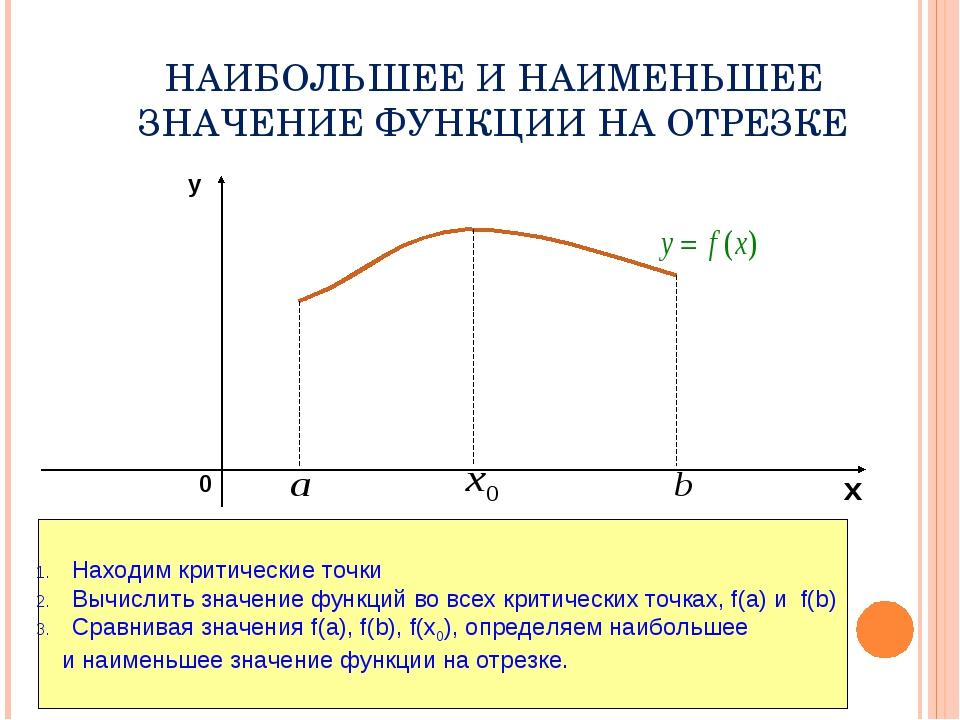 Находим критические точки Вычислить значение функций во всех критических точ...