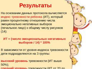 Результаты На основании данных протокола вычисляется индекс тревожности ребен