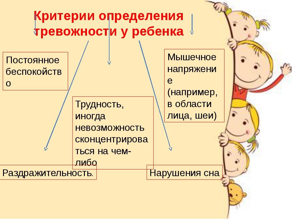 Критерии определения тревожности у ребенка Постоянное беспокойство Трудность,...