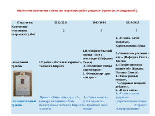 Увеличение количества и качества творческих работ учащихся (проектов, исслед