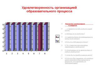 Удовлетворенность организацией образовательного процесса Результаты анкетиров