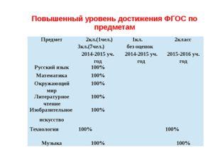 Повышенный уровень достижения ФГОС по предметам Предмет 2кл.(1чел.)1кл. 2клас