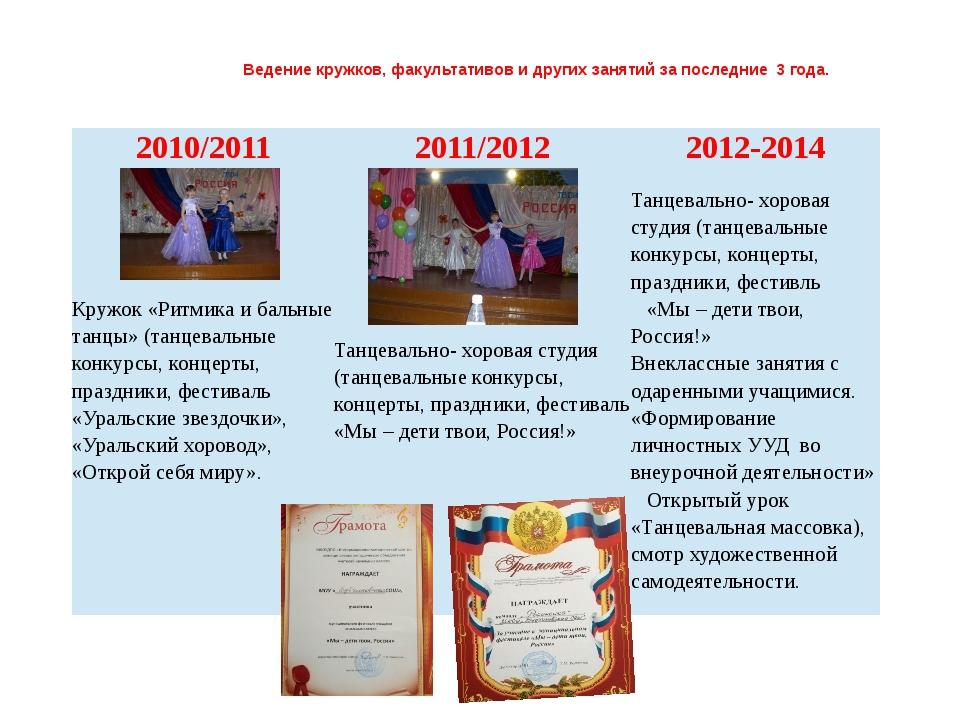 Ведение кружков, факультативов и других занятий за последние 3 года. 2010/201...
