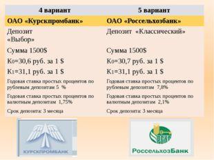 4 вариант 5вариант ОАО «Курскпромбанк» ОАО «Россельхозбанк» Депозит «Выбор» Д