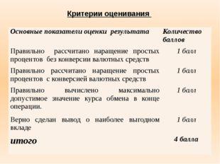 Критерии оценивания Основные показатели оценки результата Количество баллов