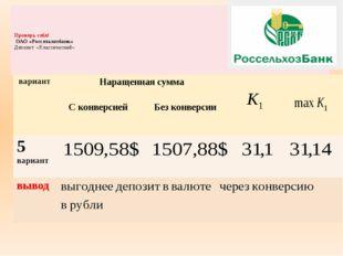 Проверь себя! ОАО «Россельхозбанк» Депозит «Классический» вариант Наращенная