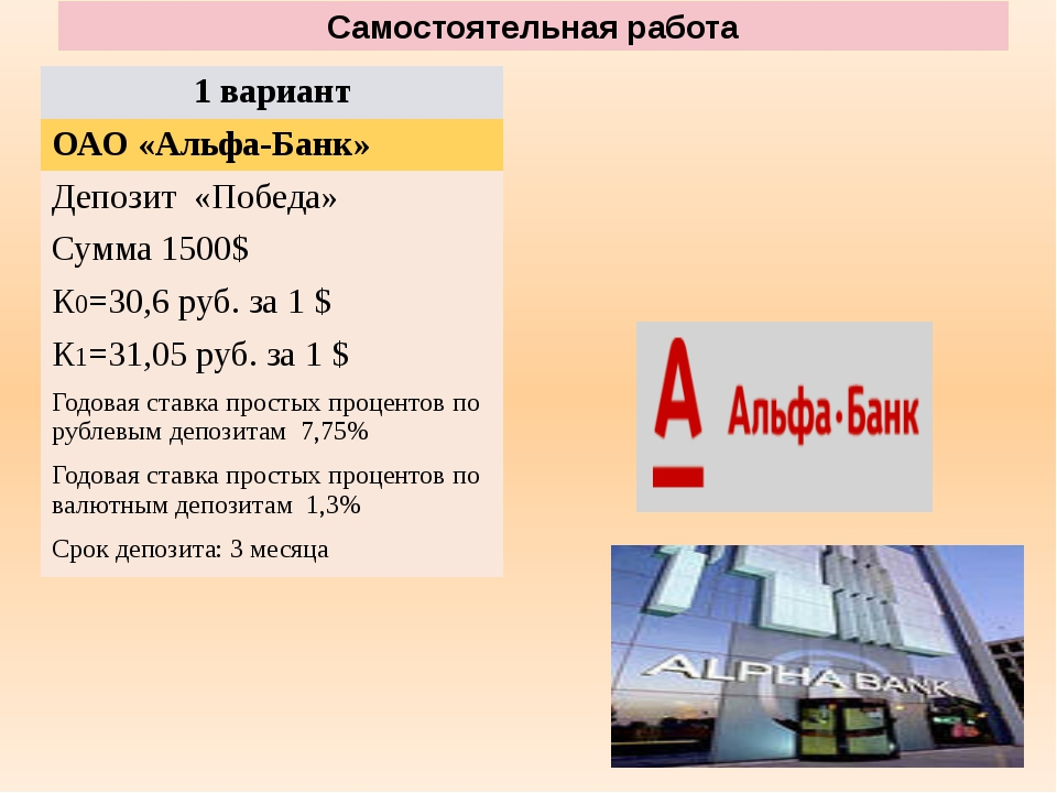 Самостоятельная работа 1 вариант ОАО «Альфа-Банк» Депозит «Победа» Сумма 1500...
