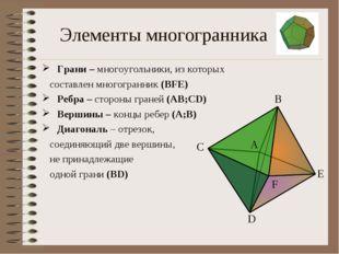Элементы многогранника Грани – многоугольники, из которых составлен многогран