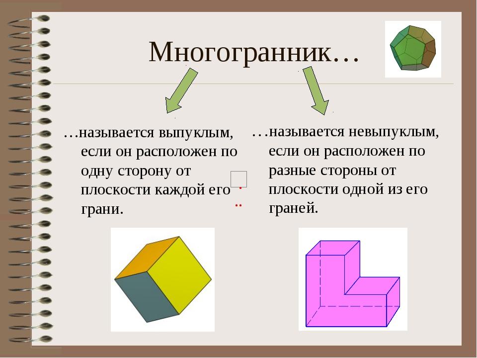 Многогранник… …называется выпуклым, если он расположен по одну сторону от пло...
