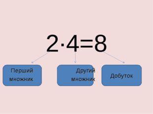 Добуток 2·4=8 Перший Другий множник множник