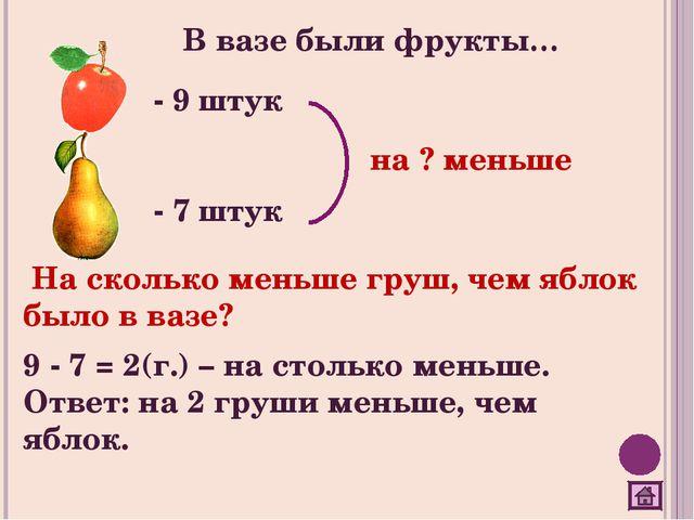 В вазе были фрукты… - 9 штук - 7 штук на ? меньше На сколько меньше груш, чем...