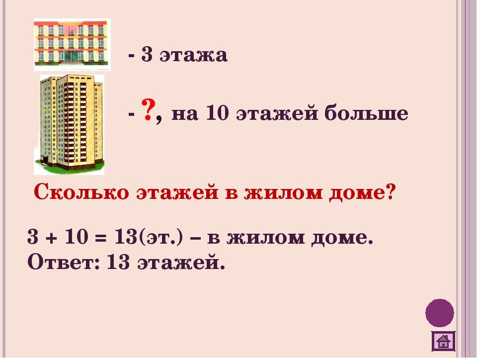 - 3 этажа - ?, на 10 этажей больше Сколько этажей в жилом доме? 3 + 10 = 13(э...