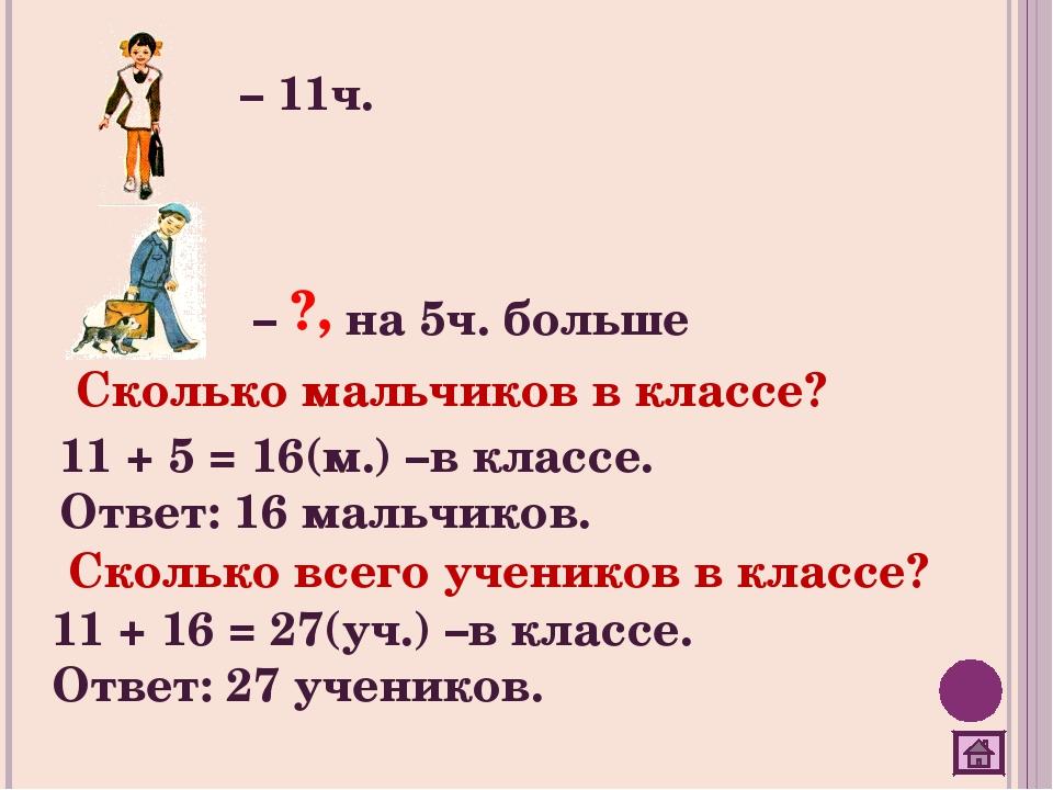 – 11ч. – на 5ч. больше Сколько мальчиков в классе? 11 + 5 = 16(м.) –в классе....