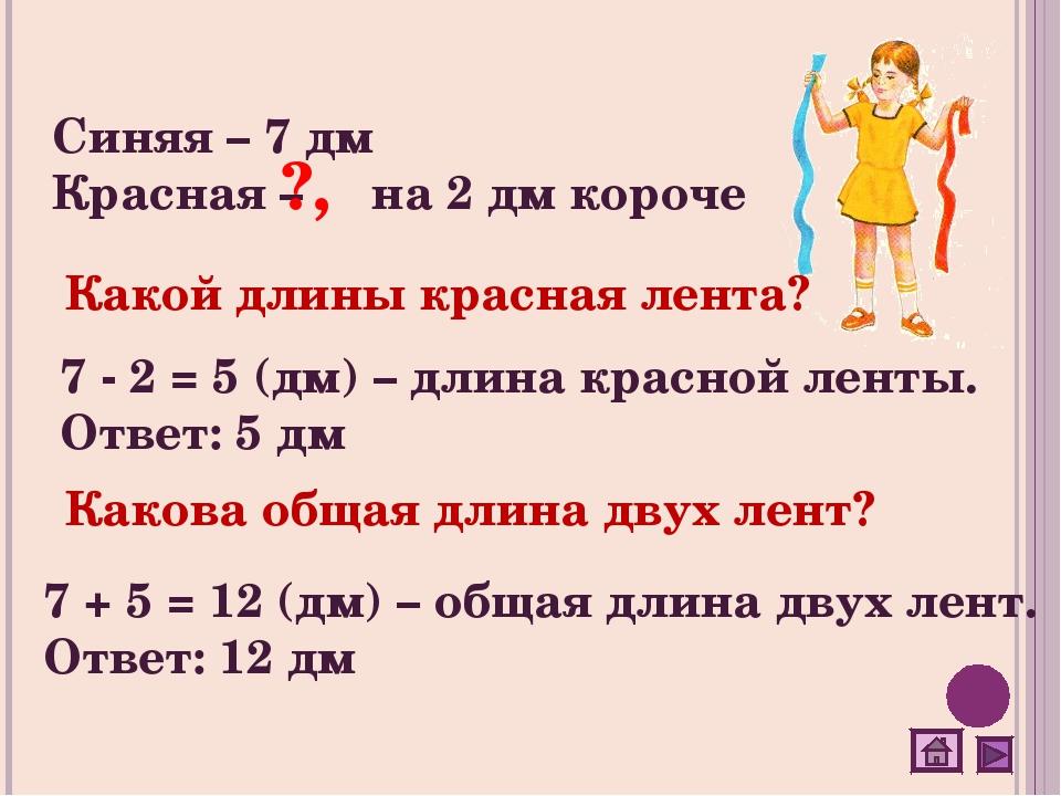 Синяя – 7 дм Красная – на 2 дм короче Какой длины красная лента? 7 - 2 = 5 (д...
