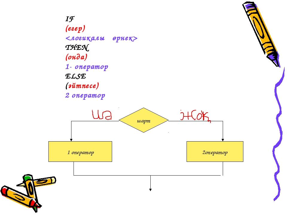 IF (егер)  THEN (онда) 1- оператор ELSE (әйтпесе) 2 оператор шарт 1 оператор...