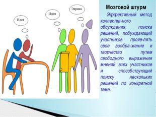 Мозговой штурм Эффективный метод коллектив-ного обсуждения, поиска решений, п