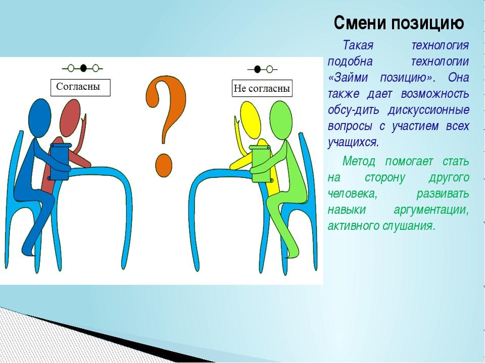 Методик картинки позиция