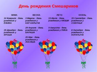 День рождения Смешариков ЗИМА ВЕСНА ЛЕТО ОСЕНЬ 14 Февраля - день рождения уЁЖ