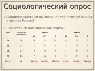 1) Поддерживаете ли Вы введение ученической формы в школах России? 2) Нравит
