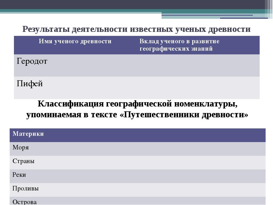 Результаты деятельности известных ученых древности Классификация географическ...