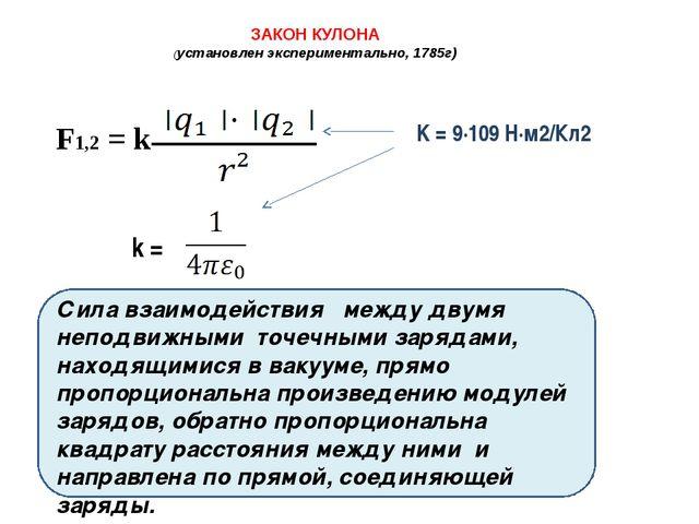 ЗАКОН КУЛОНА (установлен экспериментально, 1785г) F1,2 = k K = 9·109 Н·м2/Кл2...