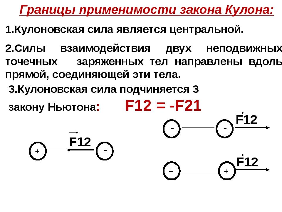 Границы применимости закона Кулона: 1.Кулоновская сила является центральной....