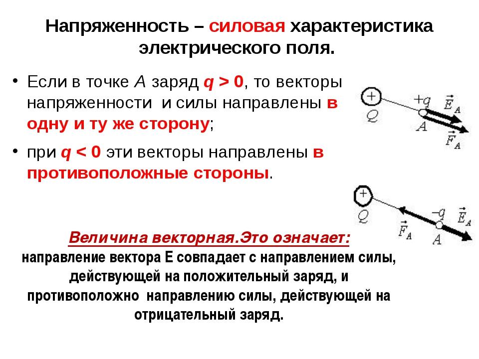 Напряженность – силовая характеристика электрического поля. Если в точке А за...