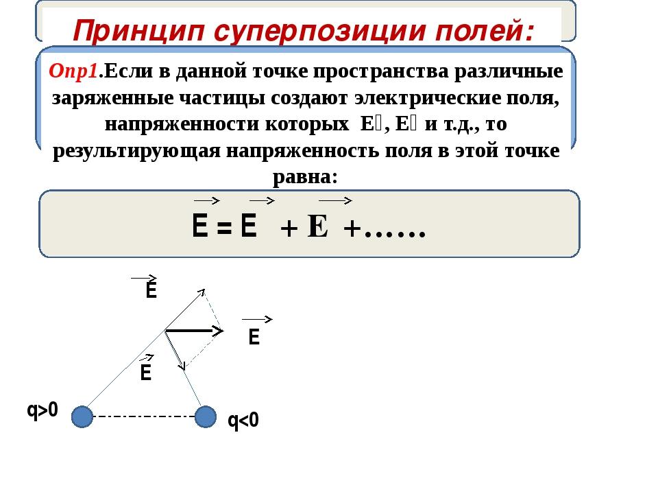 Принцип суперпозиции полей: Опр1.Если в данной точке пространства различные...