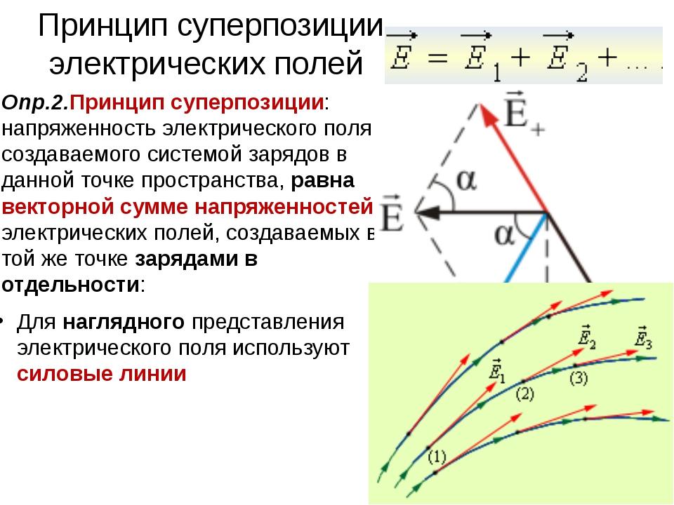 Принцип суперпозиции электрических полей Опр.2.Принцип суперпозиции: напряжен...