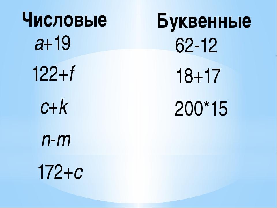a+19 18+17 62-12 n-m 172+c c+k 122+f 200*15 Числовые Буквенные