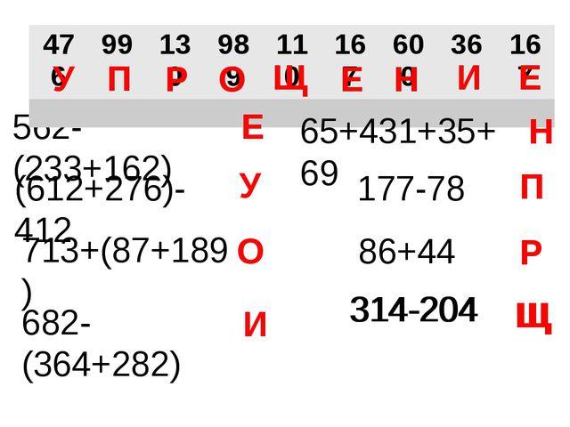 562-(233+162) Е У 713+(87+189) (612+276)-412 О 682-(364+282) И 314-204 Щ 86+4...