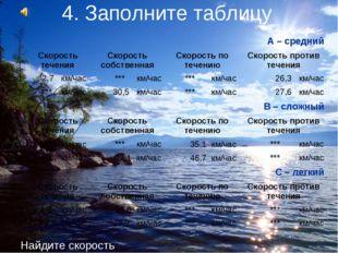 4. Заполните таблицу Найдите скорость А – средний Скорость теченияСкорость