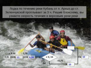 Лодка по течению реки Кубань от п. Архыз до ст. Зеленчукской проплывает за 3