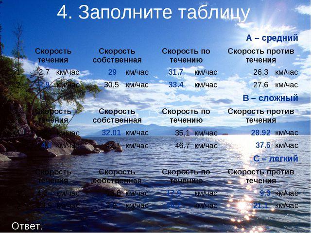 4. Заполните таблицу Ответ. А – средний Скорость теченияСкорость собственн...