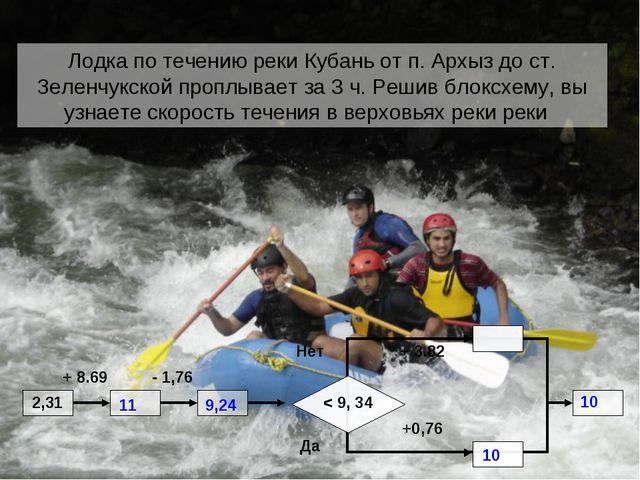 Лодка по течению реки Кубань от п. Архыз до ст. Зеленчукской проплывает за 3...