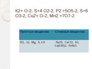 К2+ О-2, S+4 O2-2, P2 +5O5-2, S+6 O3-2, Cu2+ O-2, Mn2 +7O7-2 Простые вещества