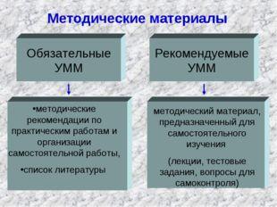 Методические материалы Обязательные УММ Обязательные УММ Обязательные УММ Рек