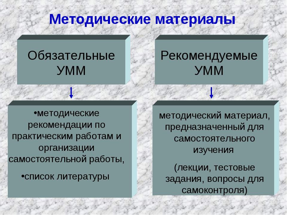 Методические материалы Обязательные УММ Обязательные УММ Обязательные УММ Рек...