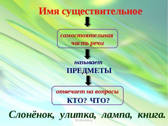 © InfoUrok.ru Имя существительное самостоятельная часть речи называет ПРЕДМЕТ...